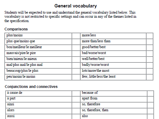 French Vocabulary GCSE AQA