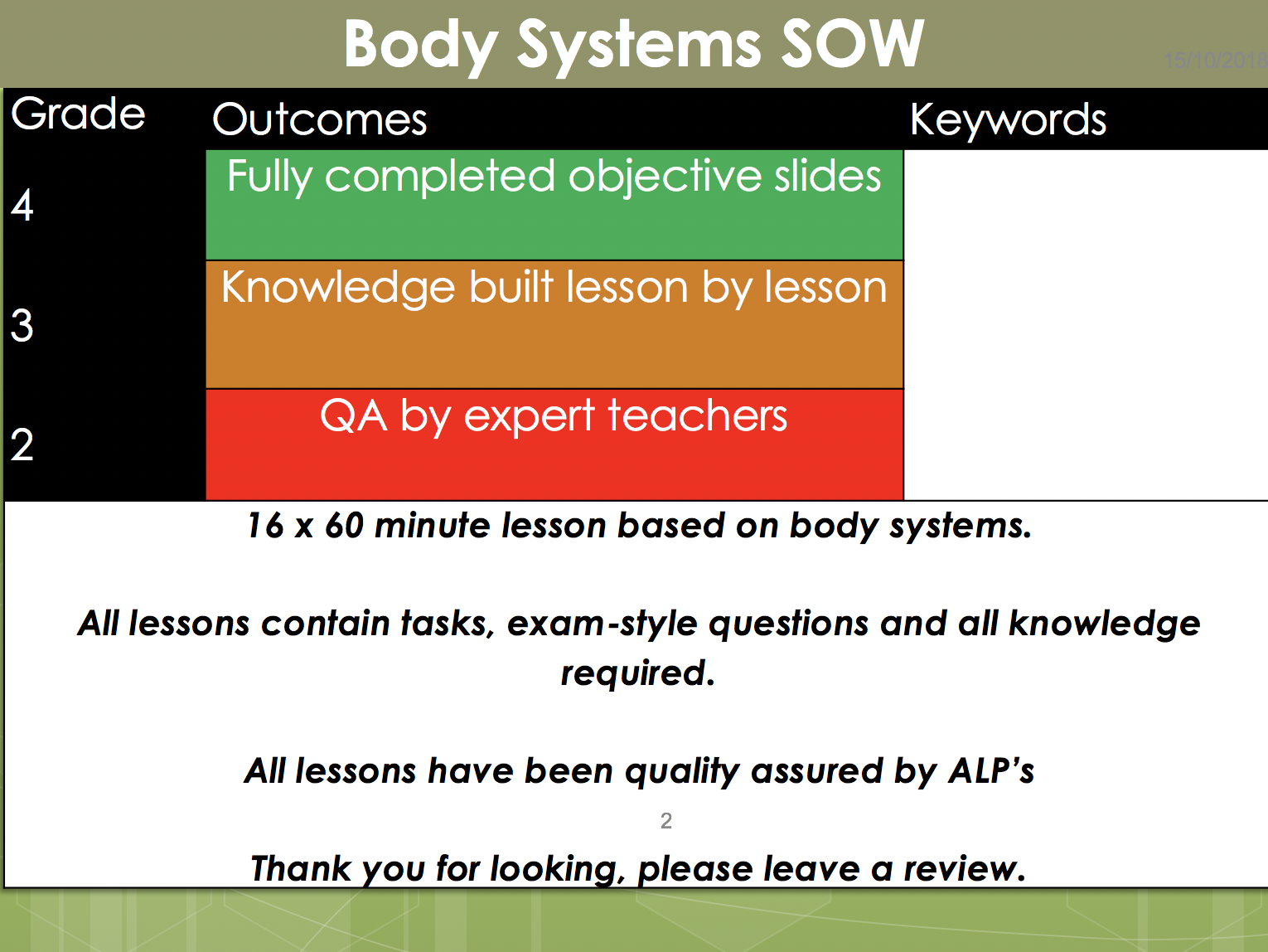 Body Systems SOW Bundle