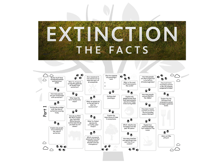 Extinction: The Facts Documentary Worksheet