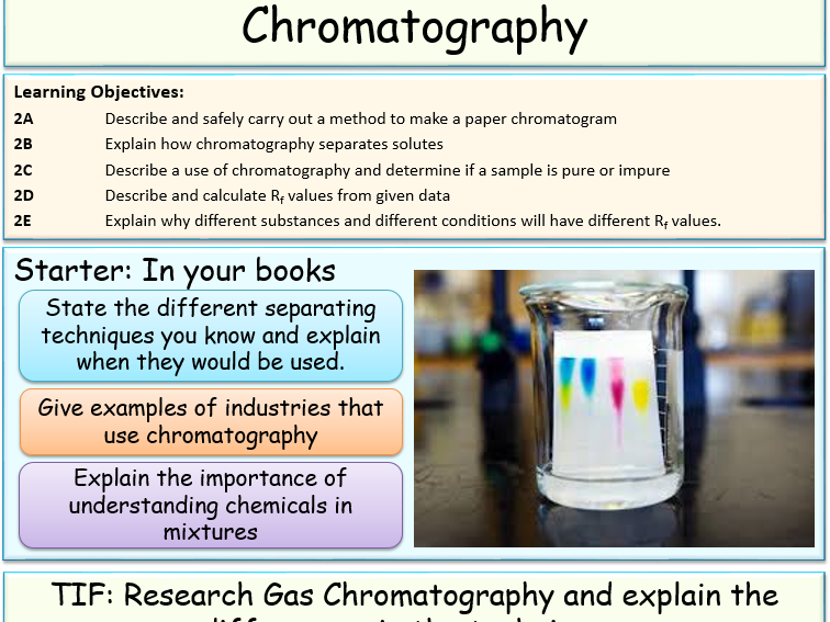 chromatography animation pdf