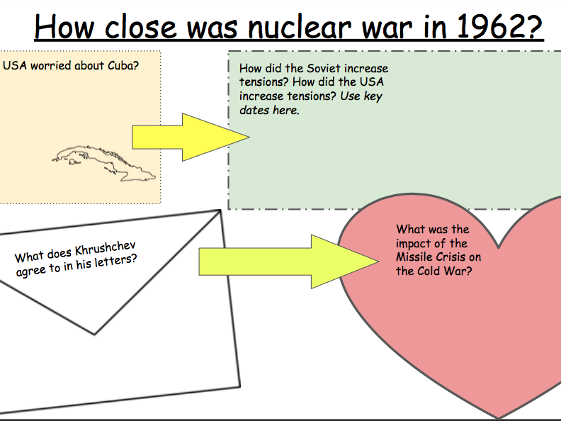 Cuban Missile Crisis Worksheet