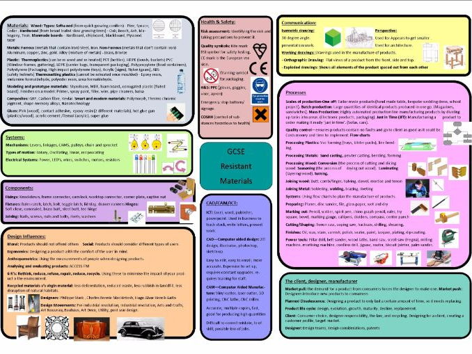 Edexcel GCSE in Design and Technology: Resistant Materials