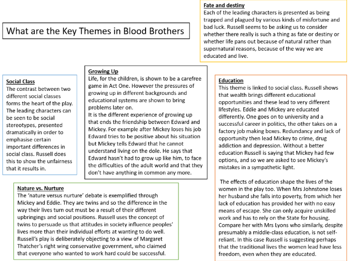 OCR GCSE Blood Brothers Practical Revision Lesson- Themes