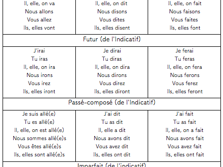 French-Third Series of 7 to 9- Verbs Convenient to Review