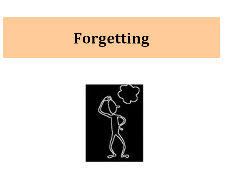 forgetting essay psychology The first answer is more likely to be applied to forgetting in short term memory, the second to forgetting in long term memory forgetting information from short term memory (stm) can be explained using the theories of trace decay and displacement.