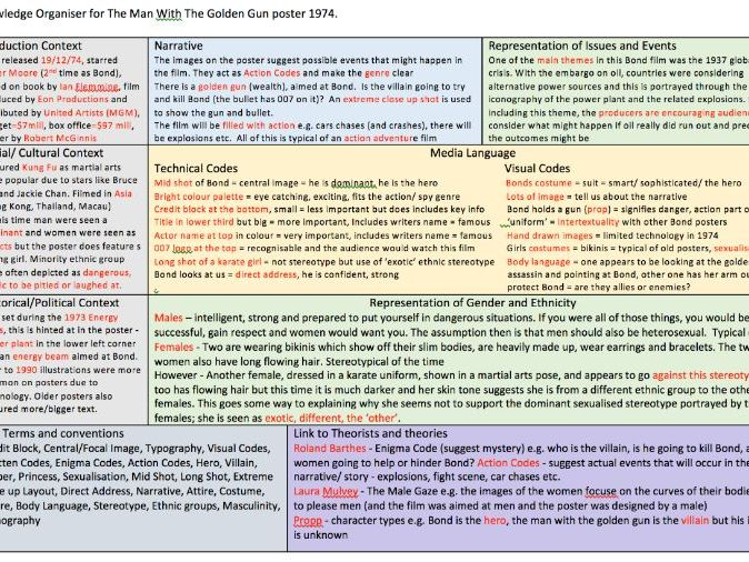Knowledge Organiser - The Man with the Golden Gun