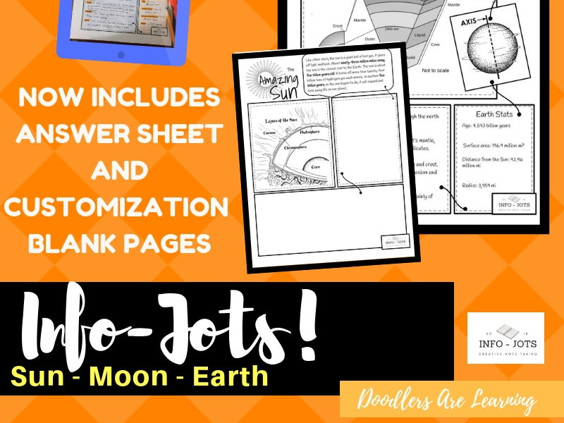 Info Jots Our Awesome Sun, Earth and Moon