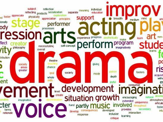 Drama GCSE Crime and Punishment