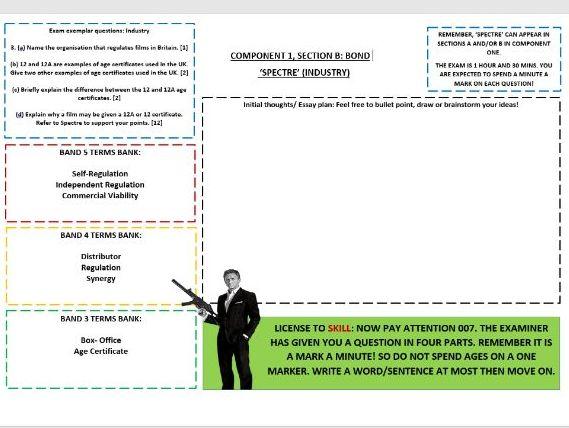 COMPONENT 1, SEC B MASTERY EDUQAS GCSE SHEETS: 'SPECTRE' (INDUSTRY)