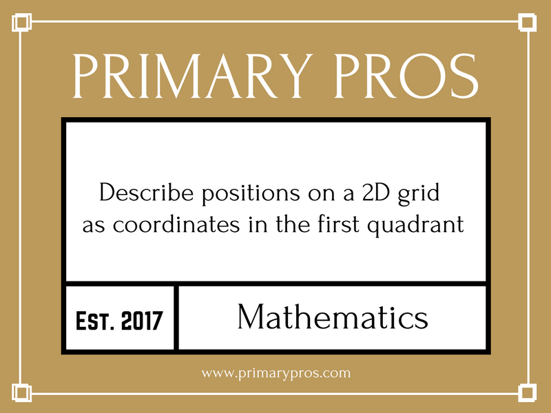 Describe positions on a 2D grid as coordinates in the first quadrant