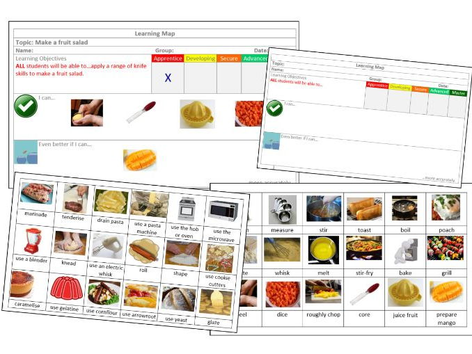 SEN/EAL Learning Maps for Food Tech