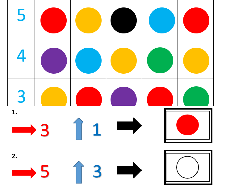 [EYFS-Mathematics] Learn to counts, Logical thinking & Coordinate