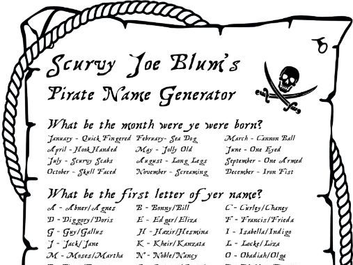 graphic relating to What's Your Pirate Name Printable referred to as Scurvy Joe Blums Pirate Track record Generator