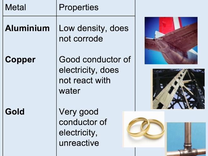 Material Properties Oxidation Alloys KS3 KS4