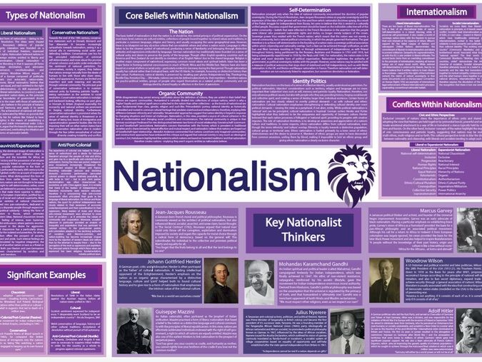 Edexcel A2 Government and Politics - Nationalism Revision Poster