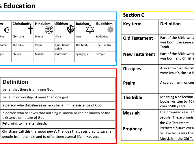 Knowledge Organiser: Christianity KS3