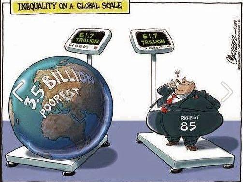 Economics: Poverty and Inequality Bundle  (NEW SPEC) - Edexcel