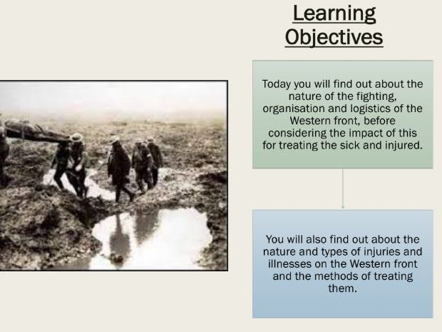 Edexcel GCSE Medicine on the Western Front Section A Lesson 1