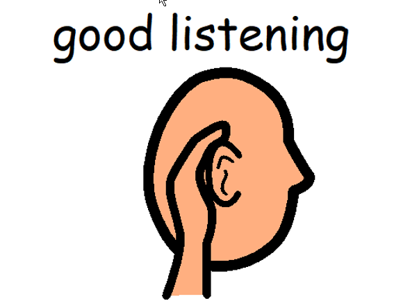 Listening Skills Poster and Focus Cards