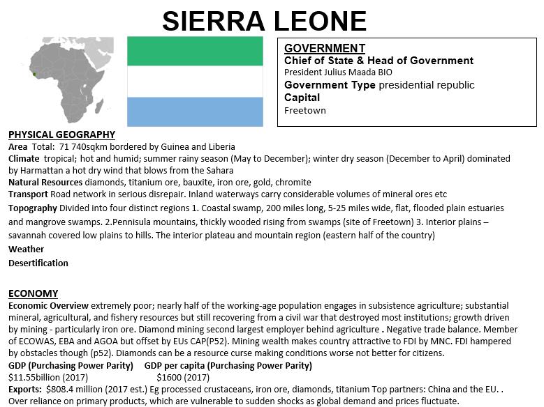 Sierra Leone fact file