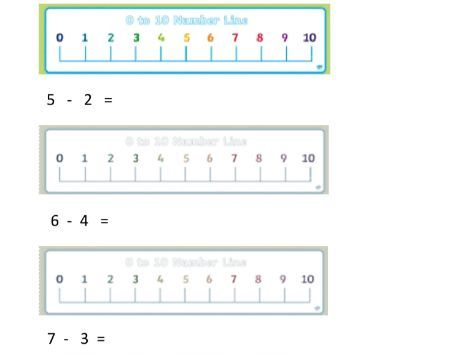 Subtraction Number Sentences using Pictures and Number Lines