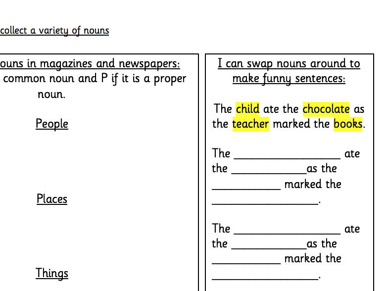 Year 2 SPAG (3 Lessons) - Noun activities, using commas in a list and different types of sentences