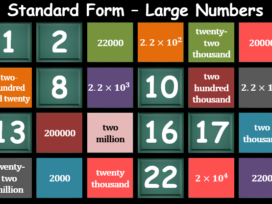 standard form (scientific notation): triple concentration whole class game