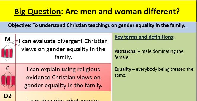 Religion research paper topics