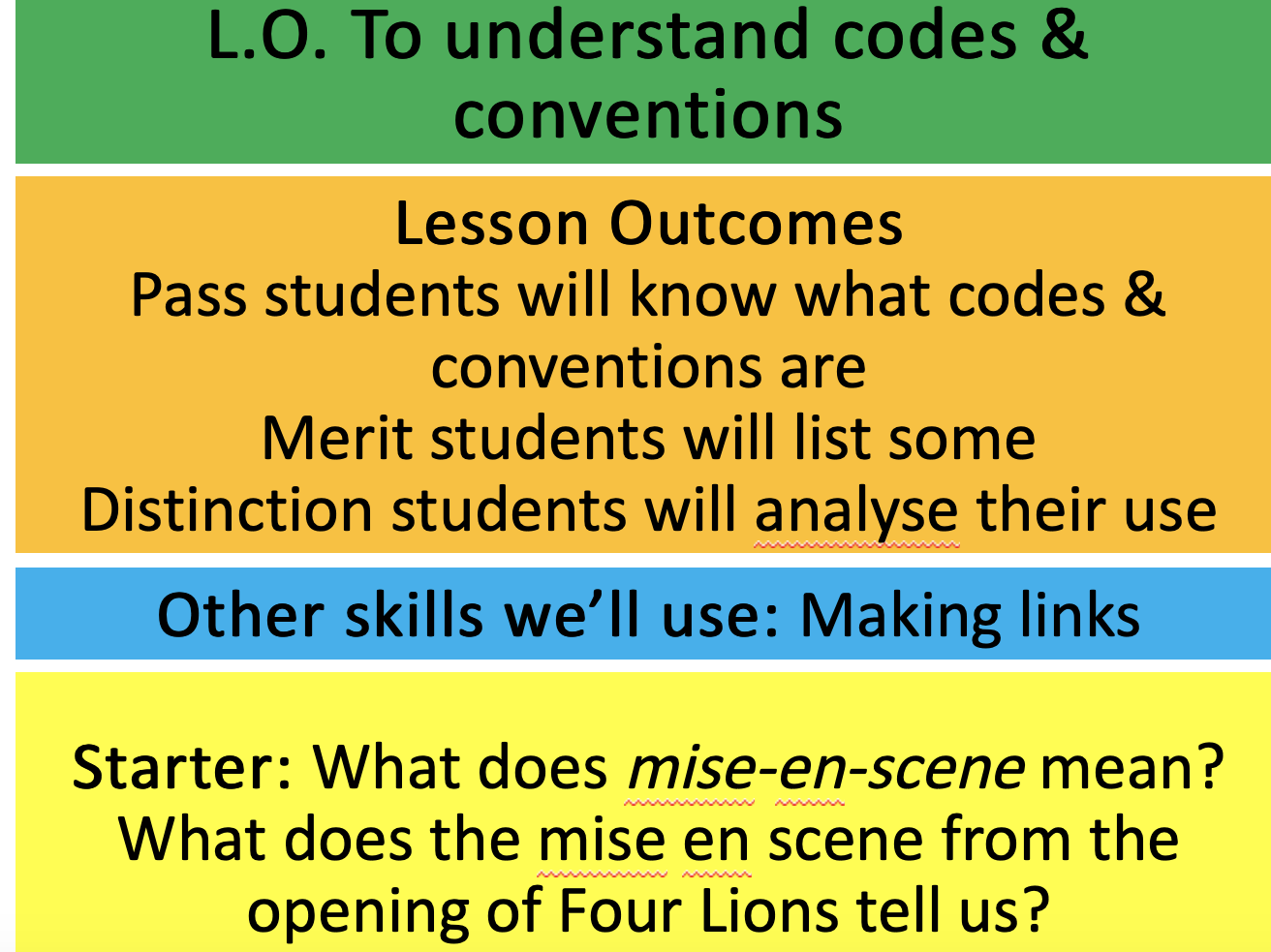 Media   Key Theory Series   5 Lessons