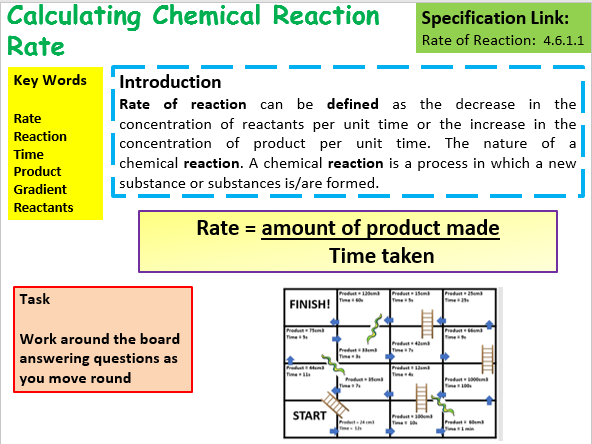 chemistry coursework rate of reaction conclusion These revision notes on the effect of temperature on the rate of a chemical reaction speed should prove useful for the new aqa gcse chemistry, edexcel gcse chemistry & ocr gcse chemistry (gateway & 21st century) gcse (9–1), (9-5) & (5-1) science courses.