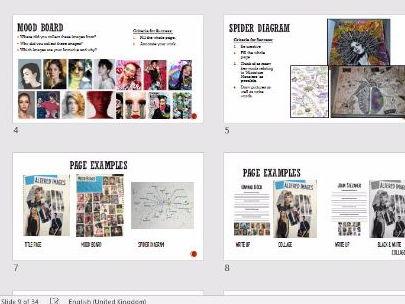 Identity/Altered Images Art Scheme of Work - GCSE.