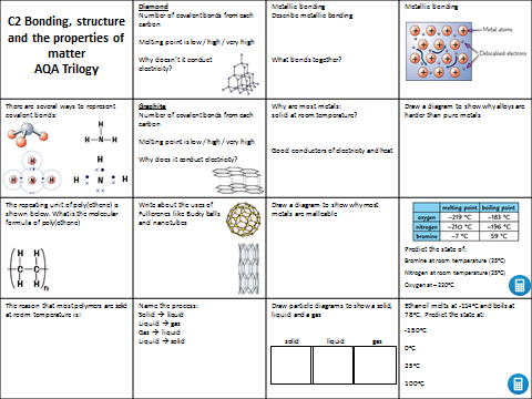 AQA Trilogy C2 Bonding, structure and the properties of matter revision