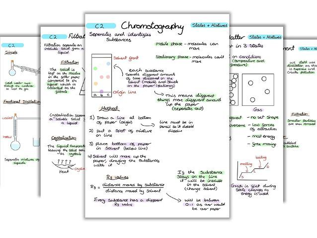 GCSE Chemistry Matter and Mixtures Notes