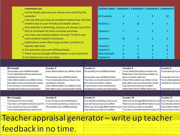 Staff appraisal report tool - save time assessing your teachers