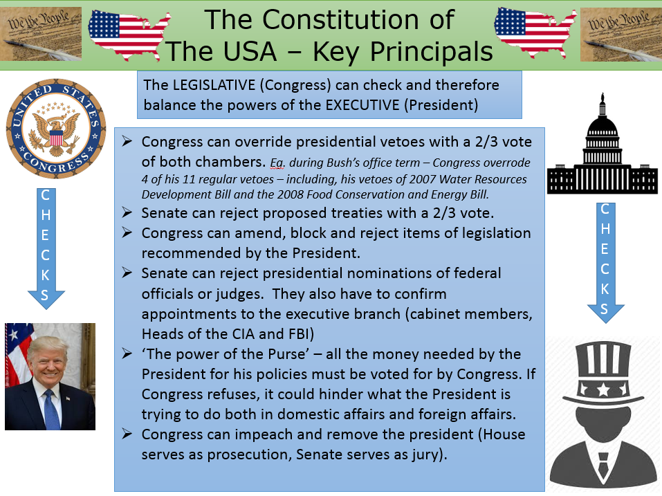Checks and Balances (Inc. Trump) - US Constitution - A Level Government and Politics