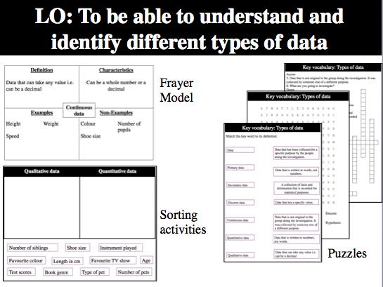 Types of data - Full lesson