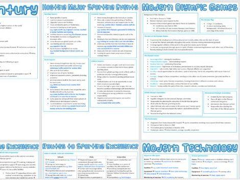 Socio-Cultural OCR A Level PE Revision Sheets
