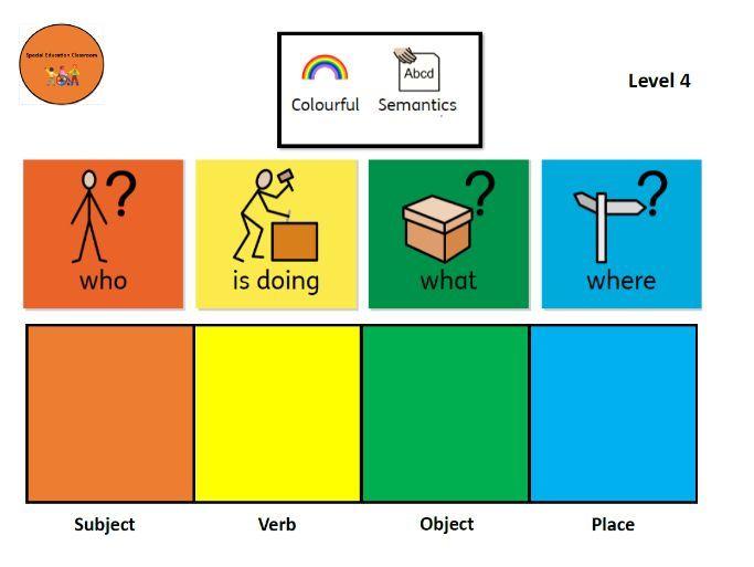 Colourful (Colorful) Semantics Levels 1, 2, 3, 4 (80 photos) Bundle + Bonus