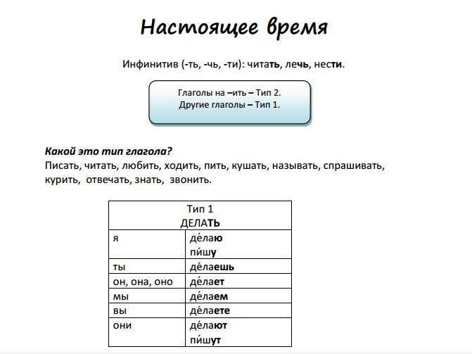 Present Tense in Russian (whole lesson)