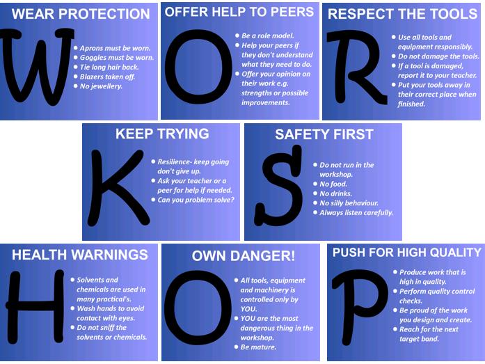 Workshop Rules Poster