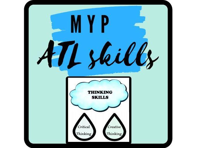 IB MYP ATL Skills Classroom Display