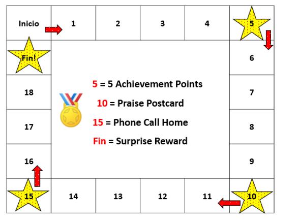 Target Language Reward