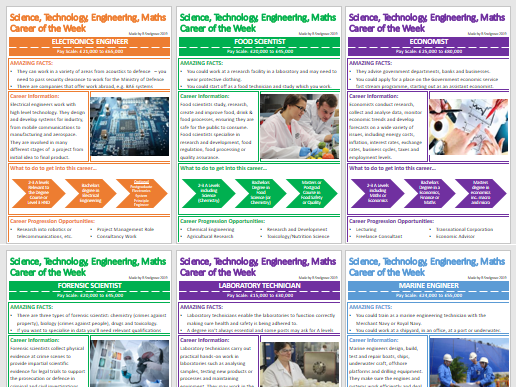 STEM/Science Careers of the Week Information Sheets 2