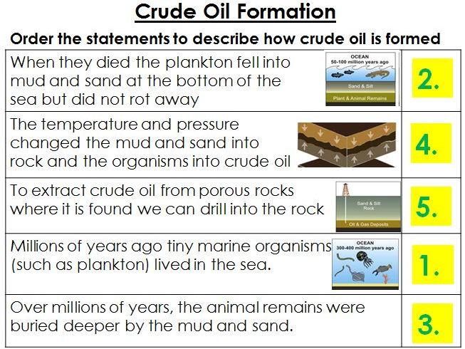 NEW AQA 9-1 GCSE Topic 7: organic chemistry - crude oil, fractional distillation and alkanes