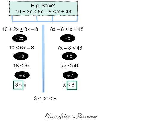 GCSE (9 - 1) Maths - Linear Inequalities