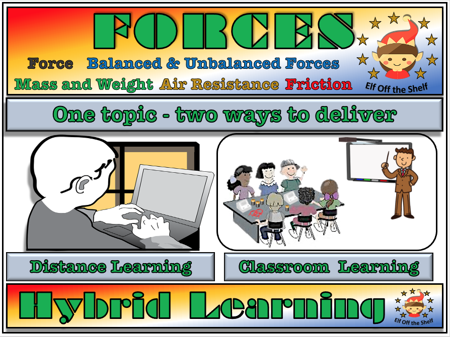 Forces Module for KS3 - Classroom, Distance & Blended Learning for KS3