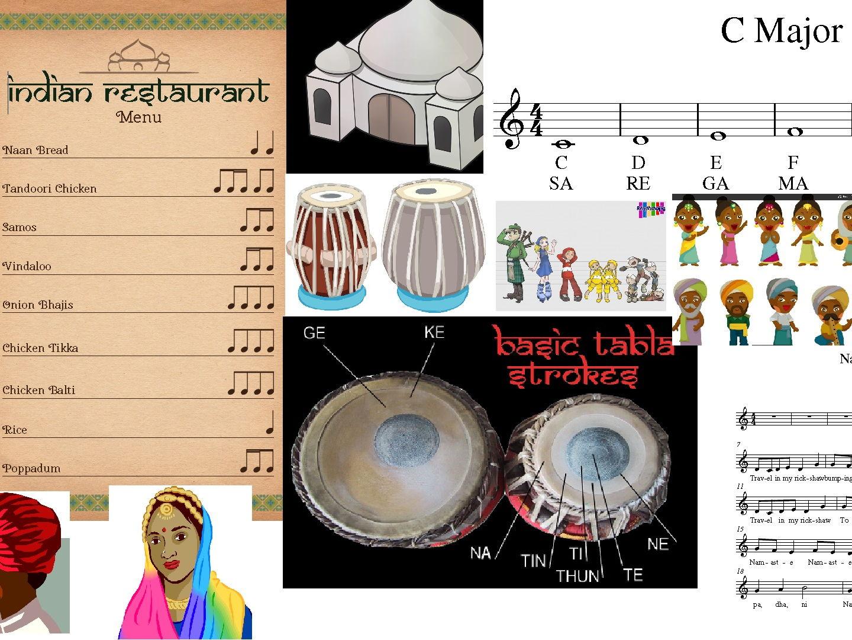 Spring 1 Year 5 complete music scheme: Indian Restaurant (Unit 3)