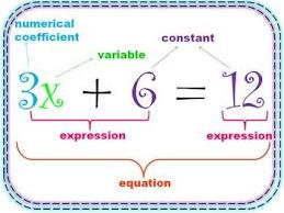 Equations and Formulae