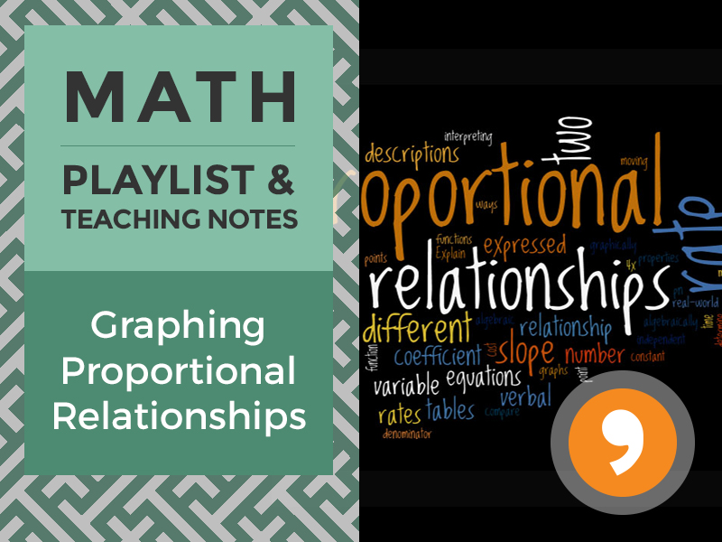 Graphing Proportional Relationships – Playlist and Teaching Notes