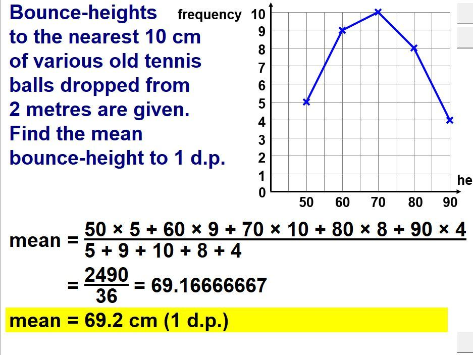 Averages From Diagrams & Charts